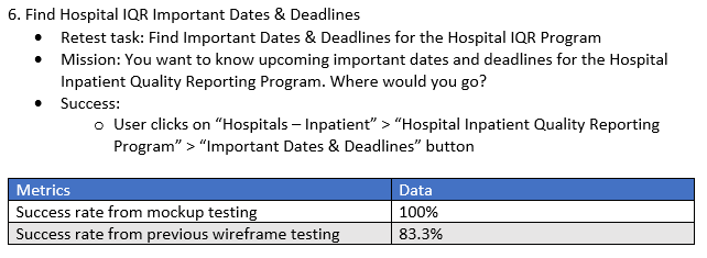 QNP mockup task-based testing results
