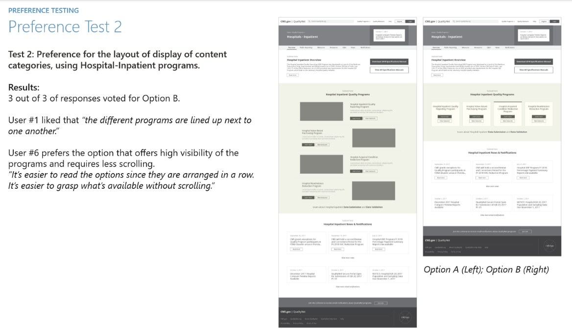 QNP wireframe A/B testing results